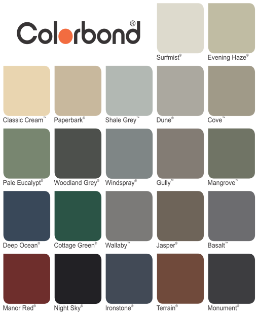 Colorbond chart
